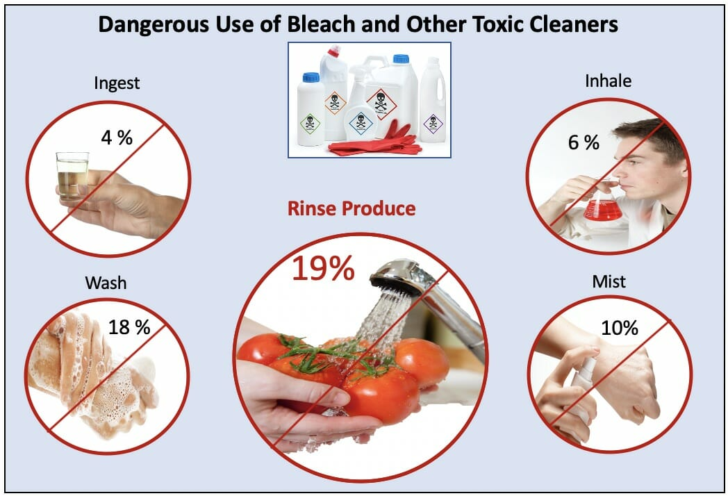 Toxic Cleaners